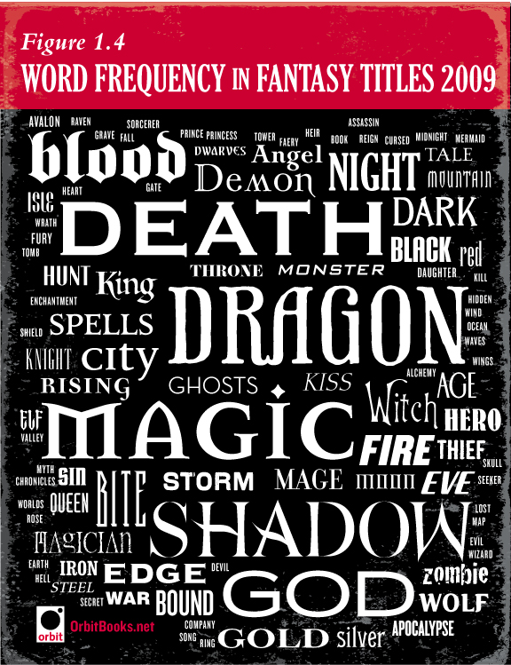 Book Cover Typography Generator ~ Judging a book by its name common trends in fantasy