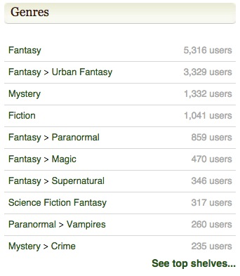 Image: Goodreads genre list for the book Storm Front