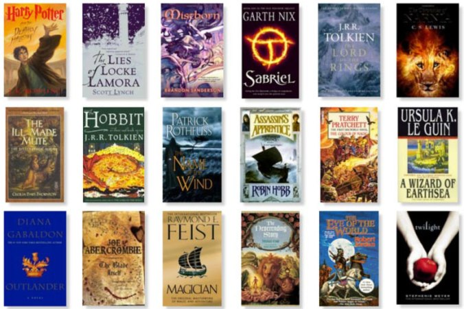 Image: Popular Fantasy Novels